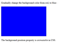 Animatable CSS Source Code
