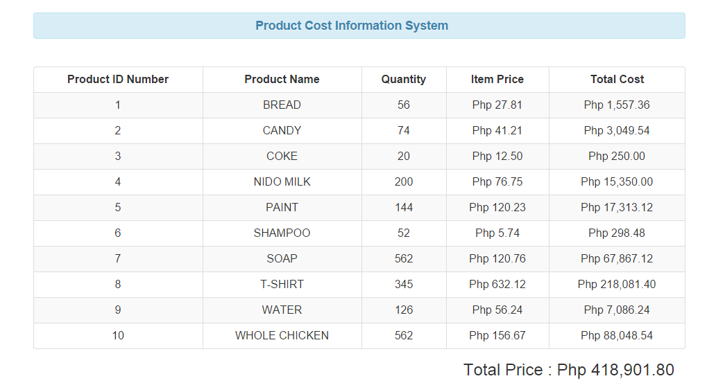 Product Cost System PHP MySql Source Code
