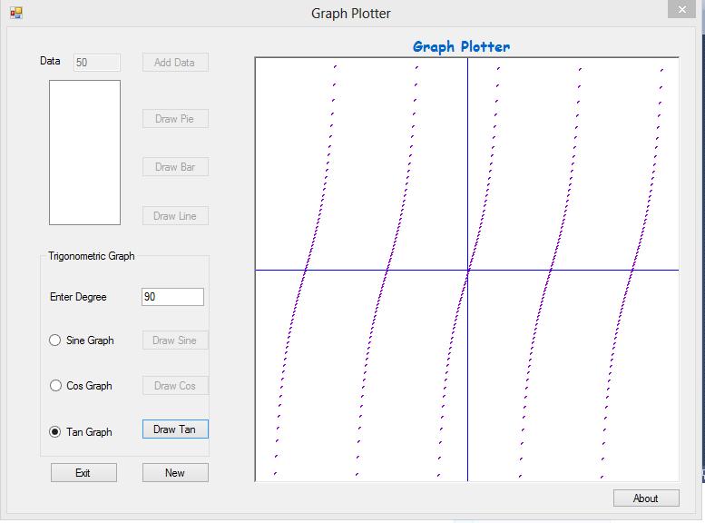 Graph Plotter VB.NET Source Code