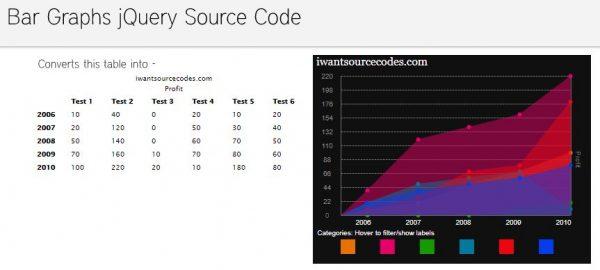 Bar Graphs jQuery Source Code
