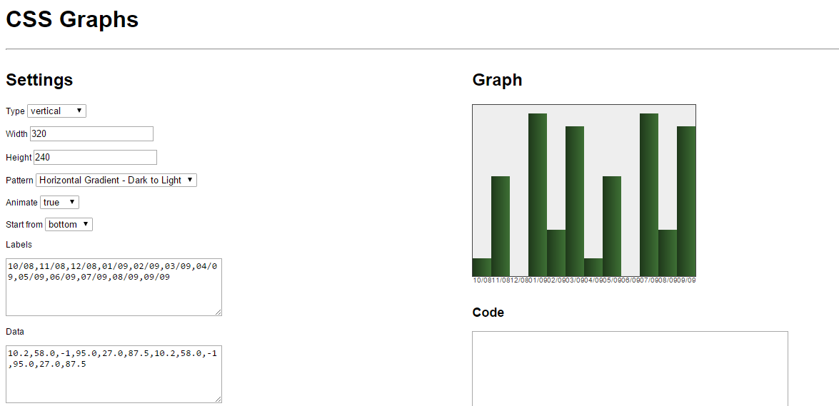 Graph Demonstration HTML and CSS Source Code