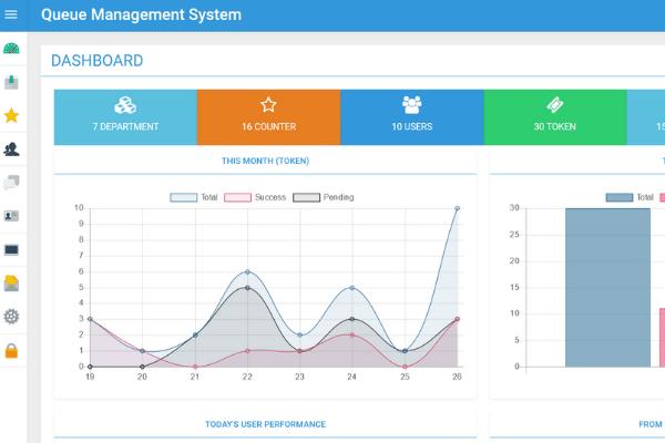 Queue Management System